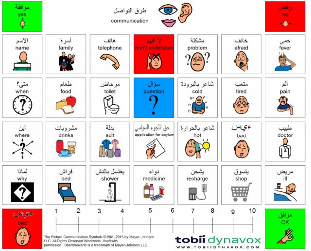 Refugee communication boards